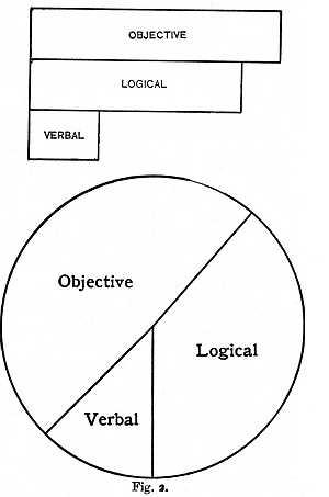 prinzipal agent theorie politikwissenschaft