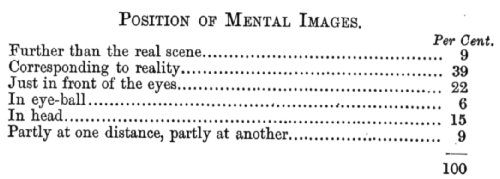Classics in the History of Psychology -- Galton (1880)